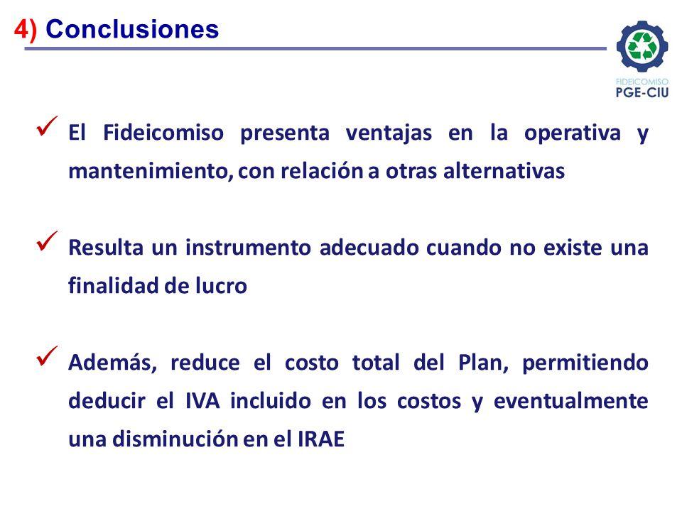 4) Conclusiones El Fideicomiso presenta ventajas en la operativa y mantenimiento, con relación a otras alternativas Resulta un instrumento adecuado cu