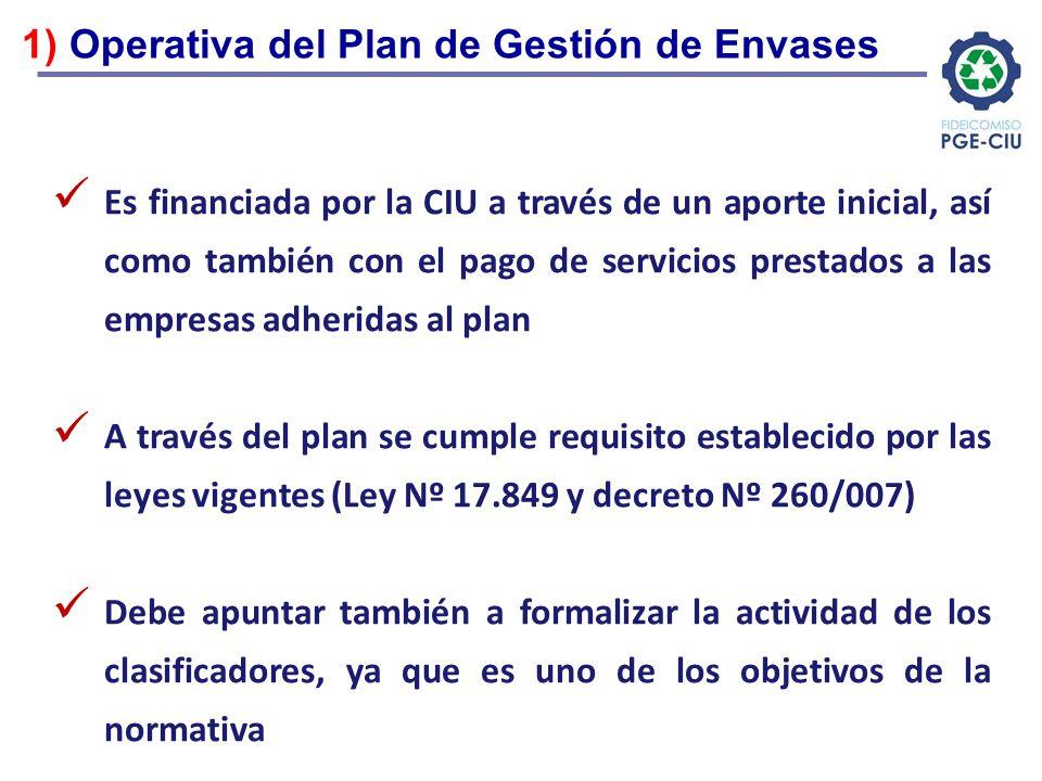 1) Operativa del Plan de Gestión de Envases Es financiada por la CIU a través de un aporte inicial, así como también con el pago de servicios prestado