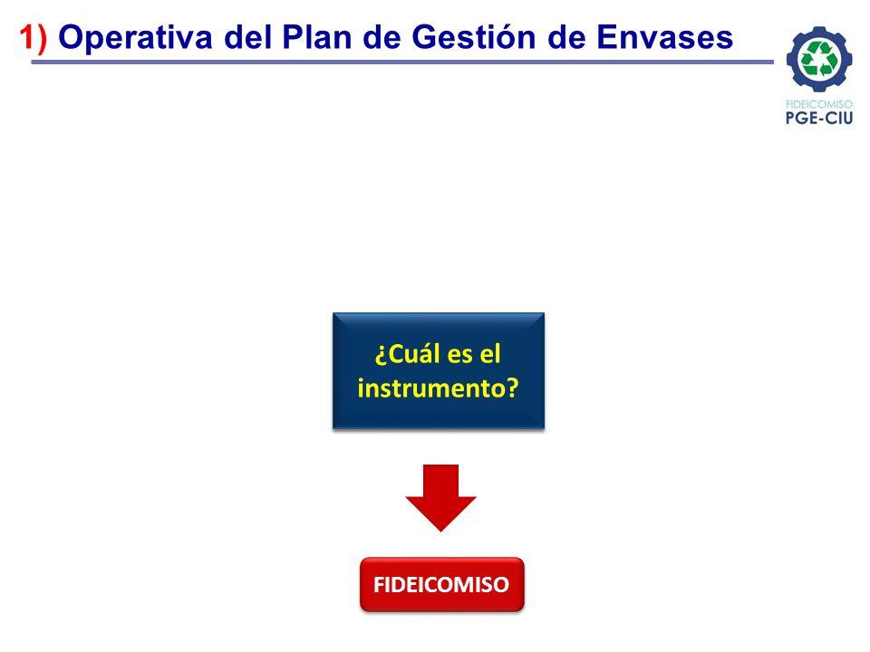 Plan de Gestión de Envases ¿Cuál es el instrumento? 1) Operativa del Plan de Gestión de Envases FIDEICOMISO