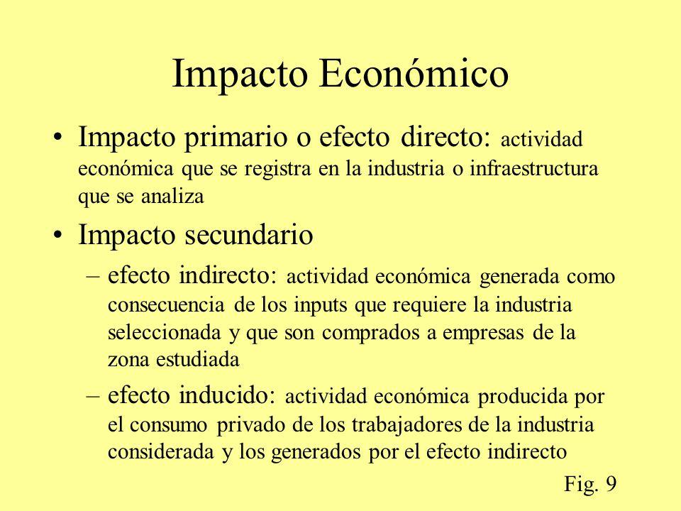 Impacto Económico Impacto primario o efecto directo: actividad económica que se registra en la industria o infraestructura que se analiza Impacto secu
