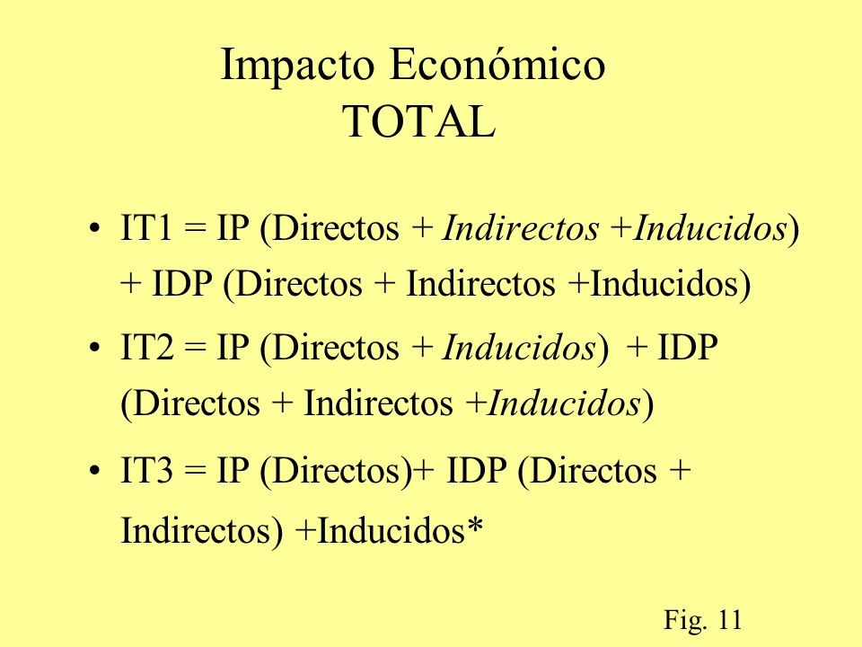 Impacto Económico TOTAL IT1 = IP (Directos + Indirectos +Inducidos) + IDP (Directos + Indirectos +Inducidos) IT2 = IP (Directos + Inducidos) + IDP (Di
