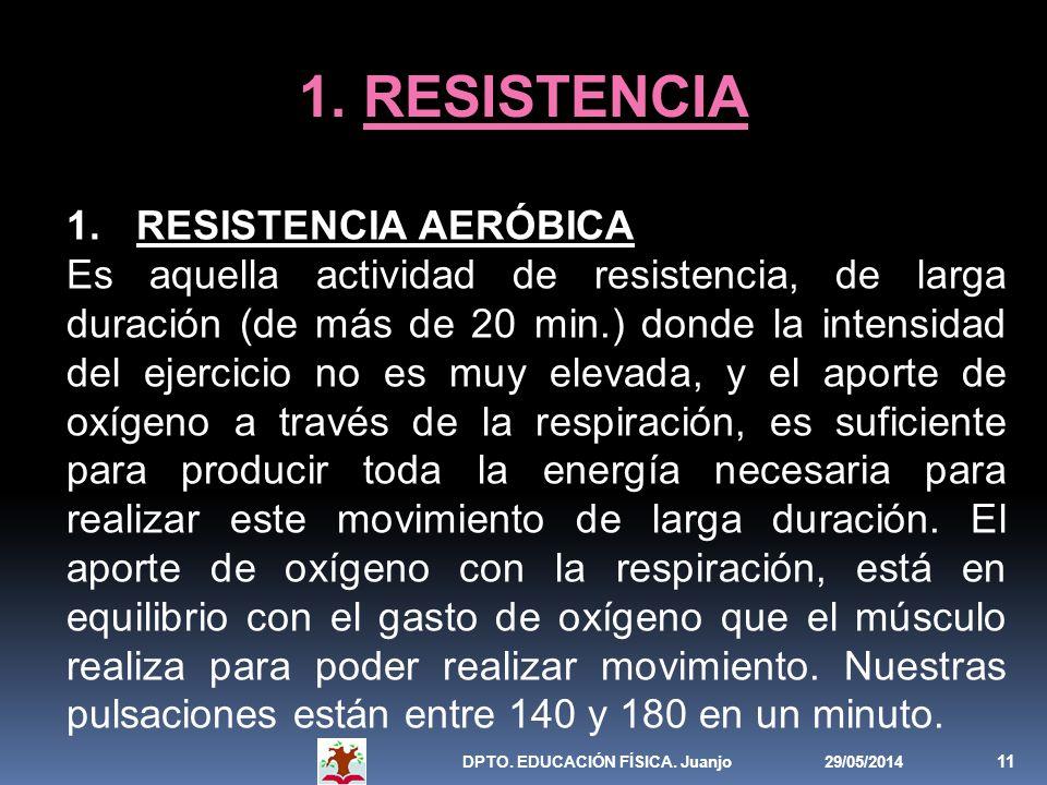 29/05/2014DPTO. EDUCACIÓN FÍSICA. Juanjo 11 1. RESISTENCIA 1. RESISTENCIA AERÓBICA Es aquella actividad de resistencia, de larga duración (de más de 2