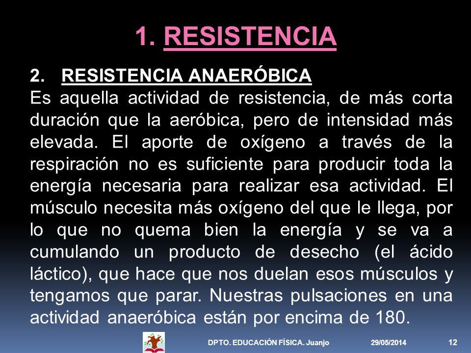 29/05/2014DPTO. EDUCACIÓN FÍSICA. Juanjo 12 1. RESISTENCIA 2. RESISTENCIA ANAERÓBICA Es aquella actividad de resistencia, de más corta duración que la
