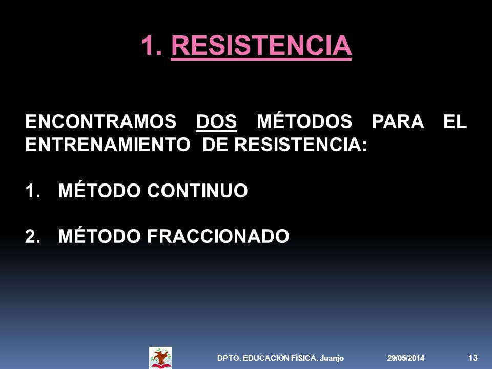 29/05/2014DPTO. EDUCACIÓN FÍSICA. Juanjo 13 1. RESISTENCIA ENCONTRAMOS DOS MÉTODOS PARA EL ENTRENAMIENTO DE RESISTENCIA: 1. MÉTODO CONTINUO 2. MÉTODO