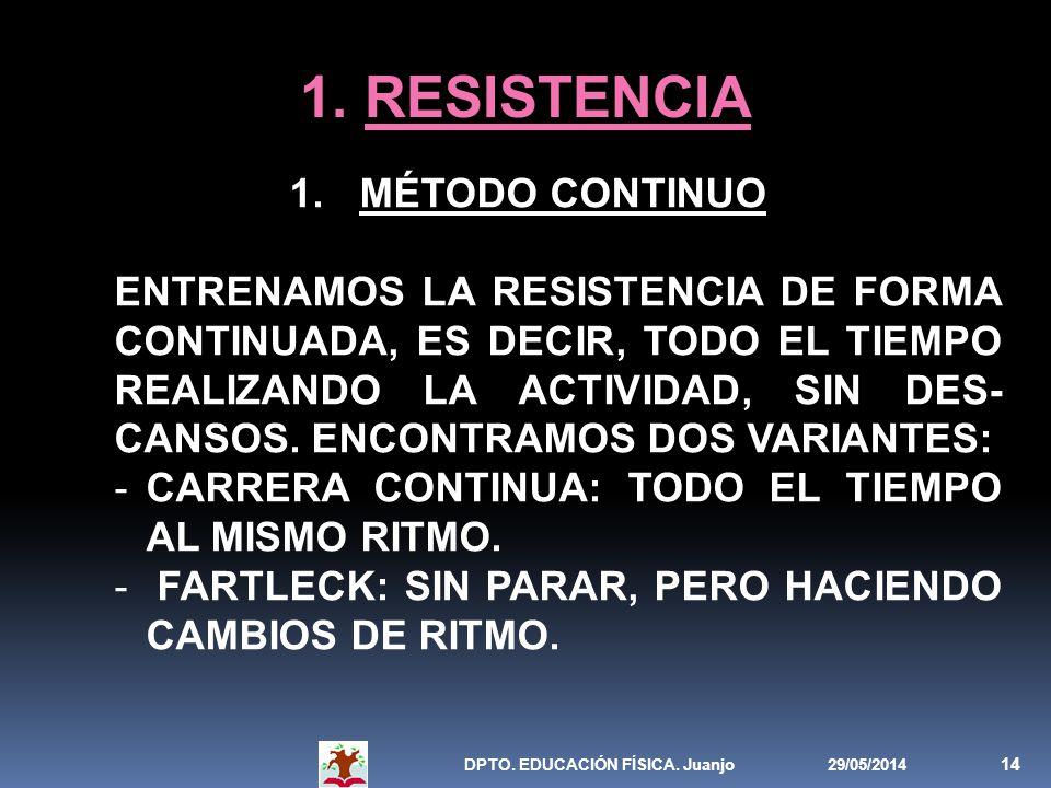 29/05/2014DPTO. EDUCACIÓN FÍSICA. Juanjo 14 1. RESISTENCIA 1. MÉTODO CONTINUO ENTRENAMOS LA RESISTENCIA DE FORMA CONTINUADA, ES DECIR, TODO EL TIEMPO