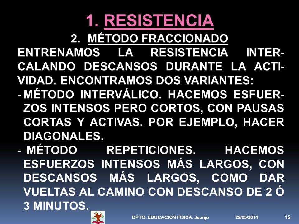 29/05/2014DPTO. EDUCACIÓN FÍSICA. Juanjo 15 1. RESISTENCIA 2.MÉTODO FRACCIONADO ENTRENAMOS LA RESISTENCIA INTER- CALANDO DESCANSOS DURANTE LA ACTI- VI