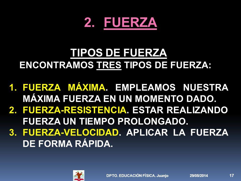 29/05/2014DPTO. EDUCACIÓN FÍSICA. Juanjo 17 2.FUERZA TIPOS DE FUERZA ENCONTRAMOS TRES TIPOS DE FUERZA: 1.FUERZA MÁXIMA. EMPLEAMOS NUESTRA MÁXIMA FUERZ