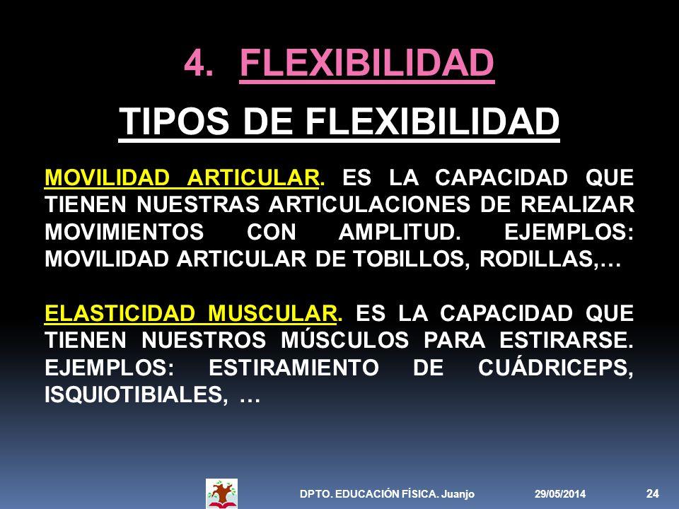 29/05/2014DPTO. EDUCACIÓN FÍSICA. Juanjo 24 4.FLEXIBILIDAD TIPOS DE FLEXIBILIDAD MOVILIDAD ARTICULAR. ES LA CAPACIDAD QUE TIENEN NUESTRAS ARTICULACION