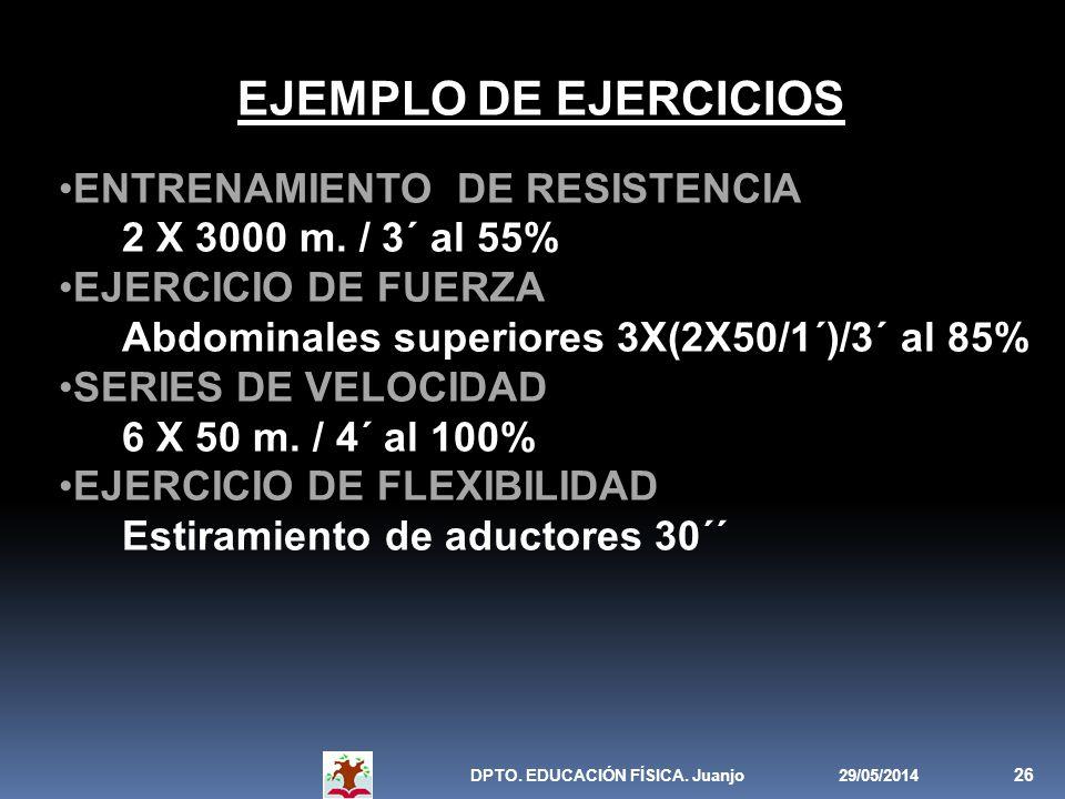 29/05/2014DPTO. EDUCACIÓN FÍSICA. Juanjo 26 EJEMPLO DE EJERCICIOS ENTRENAMIENTO DE RESISTENCIA 2 X 3000 m. / 3´ al 55% EJERCICIO DE FUERZA Abdominales