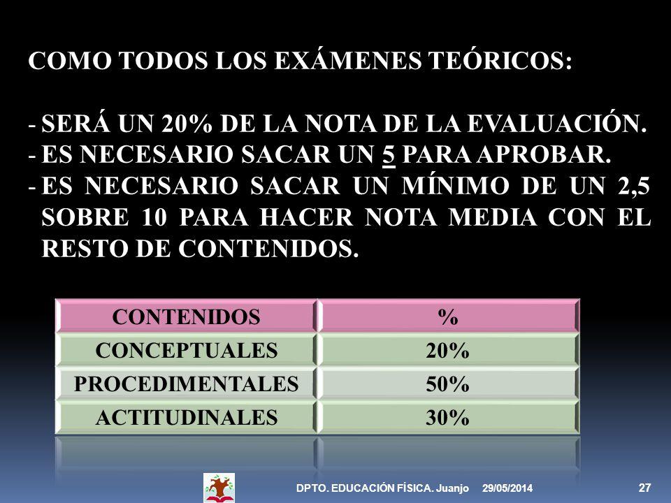 29/05/2014DPTO. EDUCACIÓN FÍSICA. Juanjo 27 COMO TODOS LOS EXÁMENES TEÓRICOS: -SERÁ UN 20% DE LA NOTA DE LA EVALUACIÓN. -ES NECESARIO SACAR UN 5 PARA