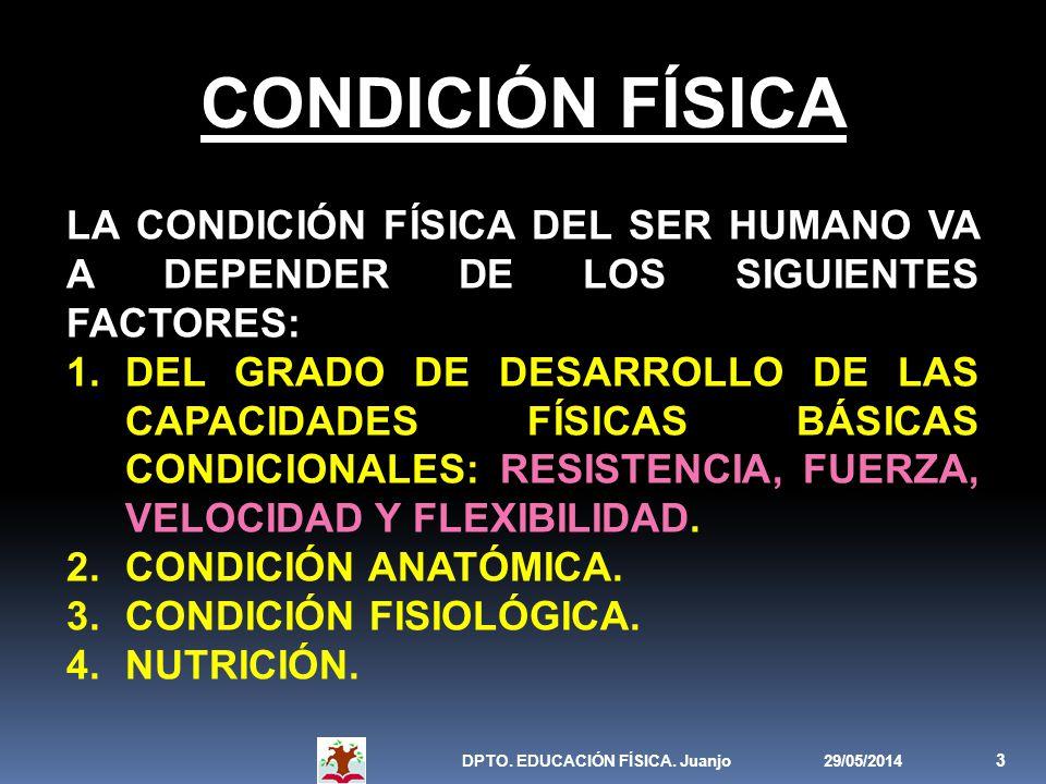 29/05/2014DPTO. EDUCACIÓN FÍSICA. Juanjo 3 CONDICIÓN FÍSICA LA CONDICIÓN FÍSICA DEL SER HUMANO VA A DEPENDER DE LOS SIGUIENTES FACTORES: 1.DEL GRADO D