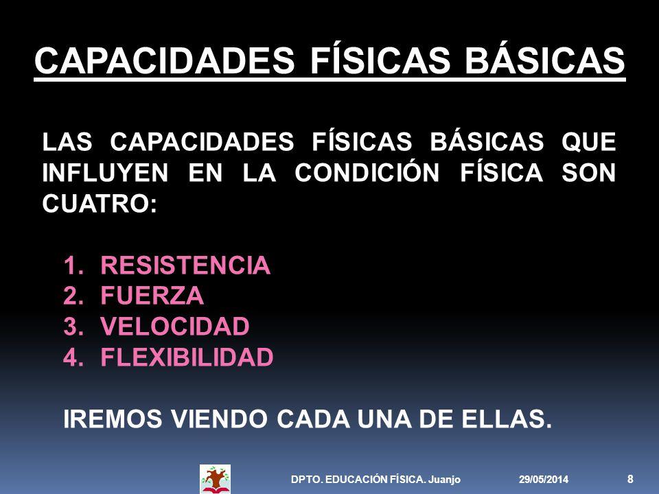 29/05/2014DPTO. EDUCACIÓN FÍSICA. Juanjo 8 CAPACIDADES FÍSICAS BÁSICAS LAS CAPACIDADES FÍSICAS BÁSICAS QUE INFLUYEN EN LA CONDICIÓN FÍSICA SON CUATRO: