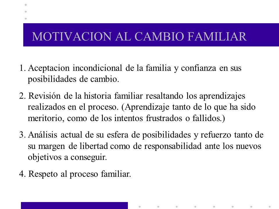 MOTIVACION AL CAMBIO FAMILIAR 1. Aceptacion incondicional de la familia y confianza en sus posibilidades de cambio. 2. Revisión de la historia familia