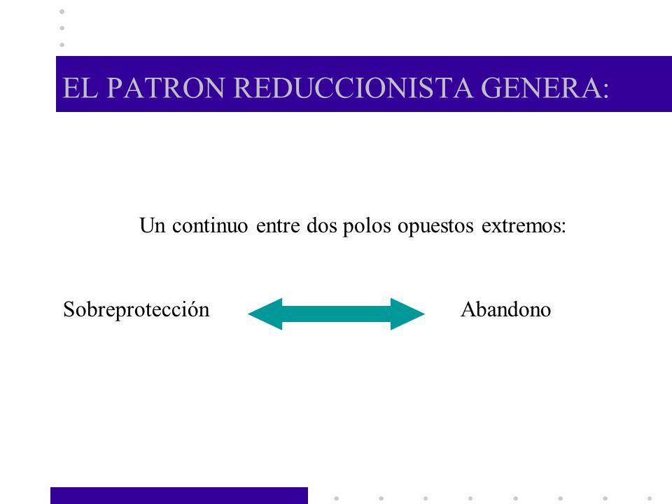 EL PATRON REDUCCIONISTA GENERA: Un continuo entre dos polos opuestos extremos: SobreprotecciónAbandono