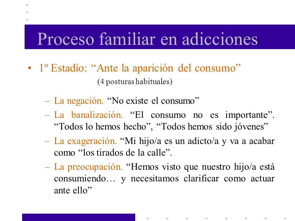 Proceso familiar en adicciones 1º Estadío: Ante la aparición del consumo (4 posturas habituales) –La negación. No existe el consumo –La banalización.