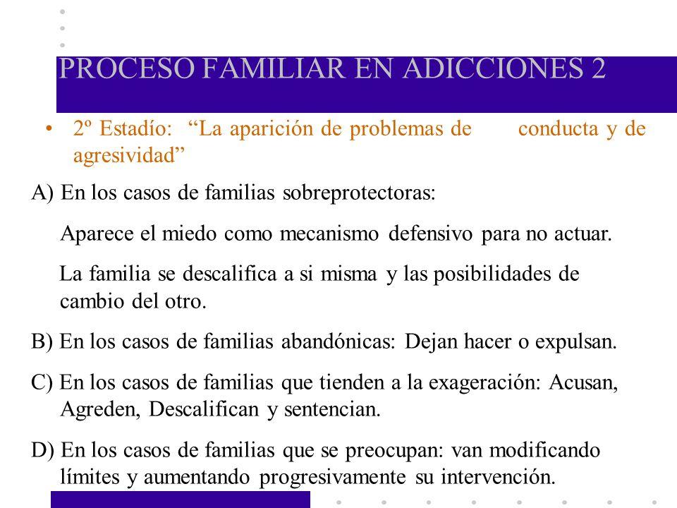 PROCESO FAMILIAR EN ADICCIONES 2 2º Estadío: La aparición de problemas de conducta y de agresividad A) En los casos de familias sobreprotectoras: Apar