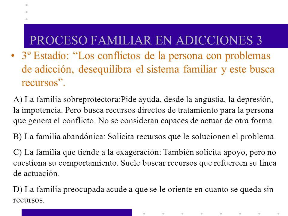 PROCESO FAMILIAR EN ADICCIONES 3 3º Estadío: Los conflictos de la persona con problemas de adicción, desequilibra el sistema familiar y este busca rec