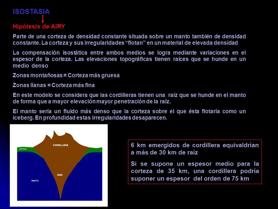 Hipótesis de AIRY Parte de una corteza de densidad constante situada sobre un manto también de densidad constante. La corteza y sus irregularidades fl