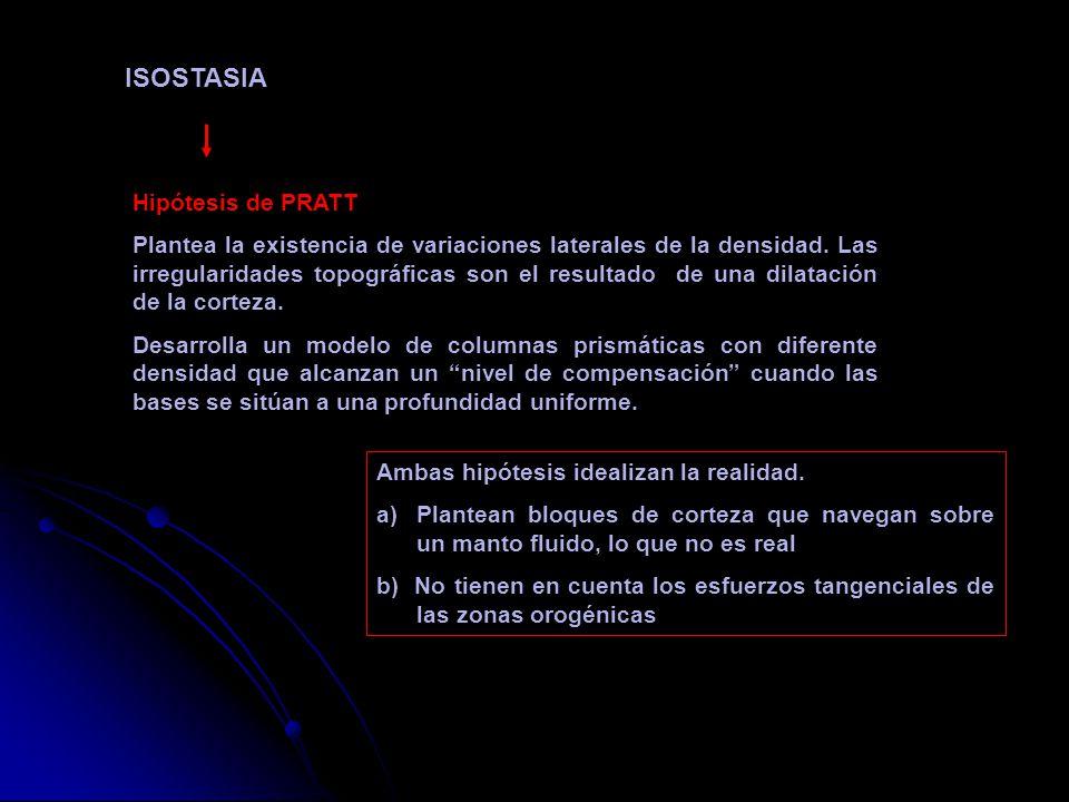 Hipótesis de PRATT Plantea la existencia de variaciones laterales de la densidad. Las irregularidades topográficas son el resultado de una dilatación