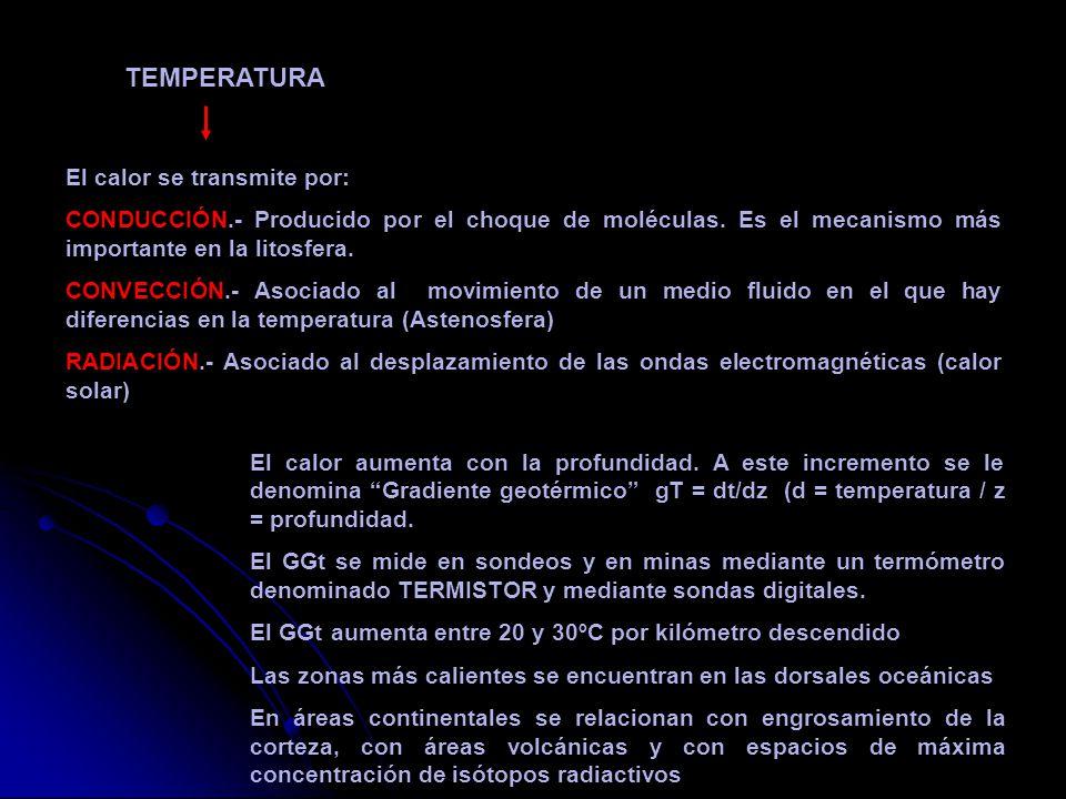 El calor se transmite por: CONDUCCIÓN.- Producido por el choque de moléculas. Es el mecanismo más importante en la litosfera. CONVECCIÓN.- Asociado al