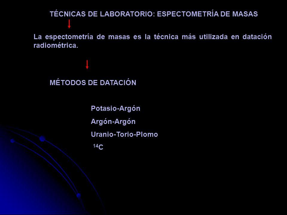 La espectometría de masas es la técnica más utilizada en datación radiométrica. MÉTODOS DE DATACIÓN Potasio-Argón Argón-Argón Uranio-Torio-Plomo 14 C