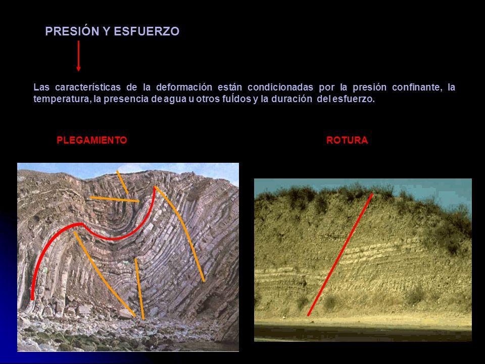 Las características de la deformación están condicionadas por la presión confinante, la temperatura, la presencia de agua u otros fuÍdos y la duración