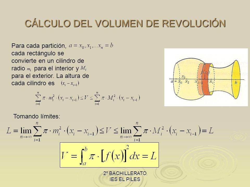 2º BACHILLERATO IES EL PILES CÁLCULO DEL VOLUMEN DE REVOLUCIÓN Para cada partición, cada rectángulo se convierte en un cilindro de radio para el interior y para el exterior.