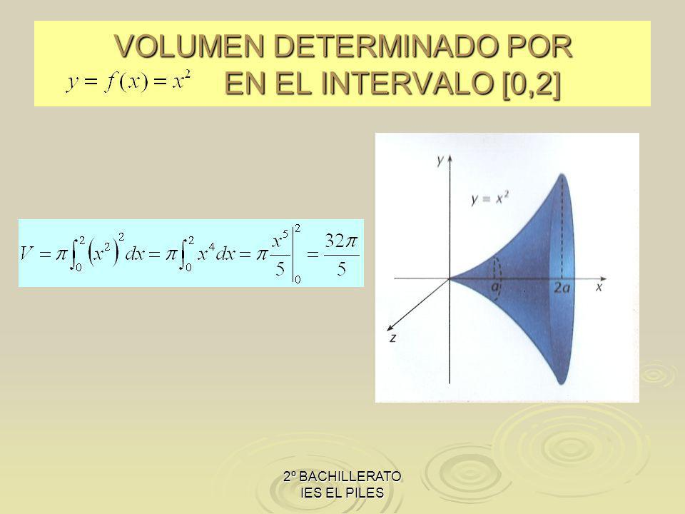 2º BACHILLERATO IES EL PILES VOLUMEN DETERMINADO POR EN EL INTERVALO [0,2]