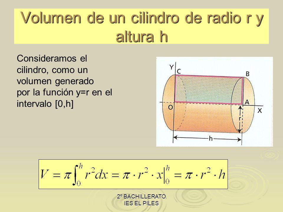 2º BACHILLERATO IES EL PILES Volumen de un cilindro de radio r y altura h Consideramos el cilindro, como un volumen generado por la función y=r en el intervalo [0,h]