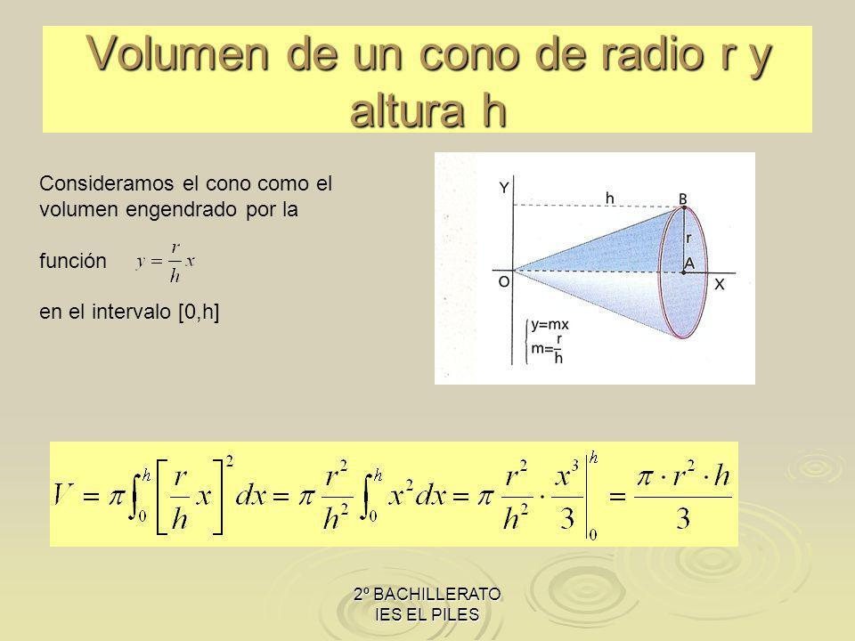 2º BACHILLERATO IES EL PILES Volumen de un cono de radio r y altura h Consideramos el cono como el volumen engendrado por la función en el intervalo [0,h]