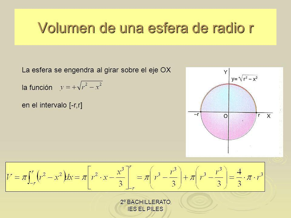 2º BACHILLERATO IES EL PILES Volumen de una esfera de radio r La esfera se engendra al girar sobre el eje OX la función en el intervalo [-r,r]