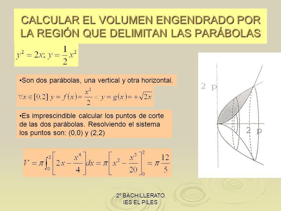 2º BACHILLERATO IES EL PILES CALCULAR EL VOLUMEN ENGENDRADO POR LA REGIÓN QUE DELIMITAN LAS PARÁBOLAS Son dos parábolas, una vertical y otra horizontal.