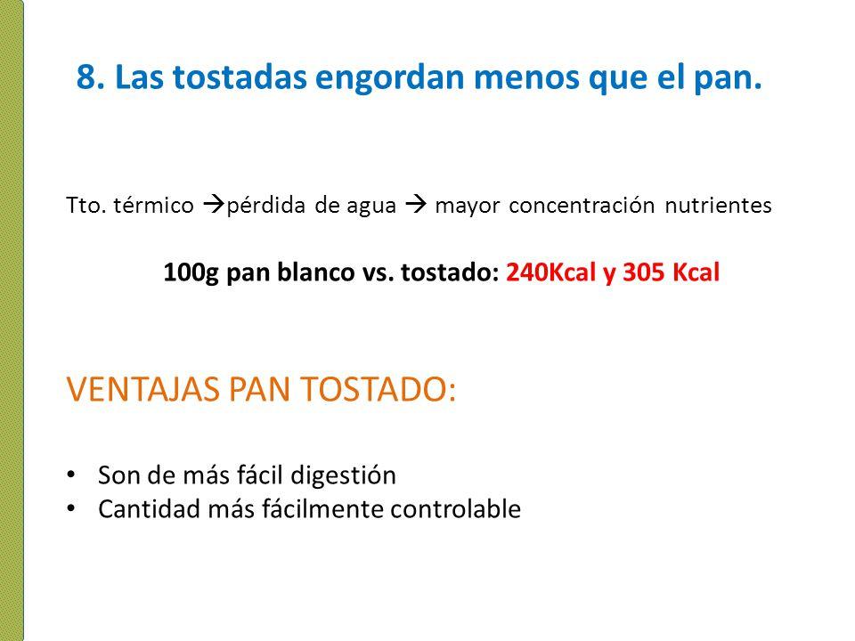 8. Las tostadas engordan menos que el pan. Tto. térmico pérdida de agua mayor concentración nutrientes 100g pan blanco vs. tostado: 240Kcal y 305 Kcal
