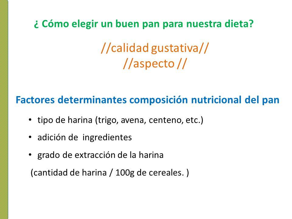 ¿ Cómo elegir un buen pan para nuestra dieta? tipo de harina (trigo, avena, centeno, etc.) adición de ingredientes grado de extracción de la harina (c