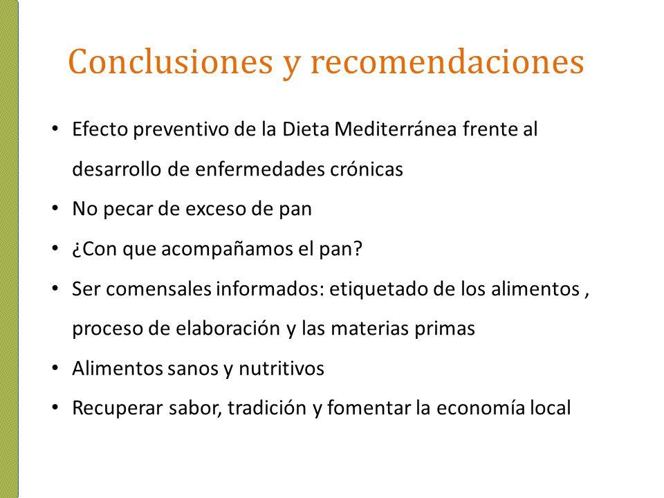 Conclusiones y recomendaciones Efecto preventivo de la Dieta Mediterránea frente al desarrollo de enfermedades crónicas No pecar de exceso de pan ¿Con