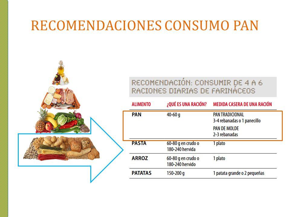 8.Las tostadas engordan menos que el pan. Tto.