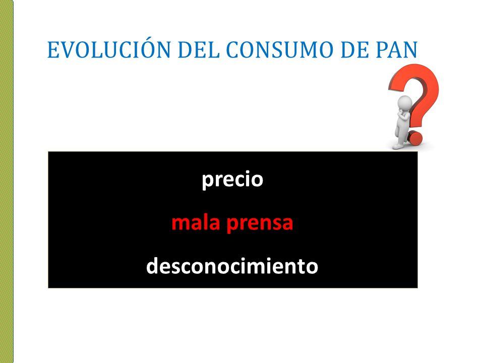 4.El pan tiene demasiada sal 2004 Convenio para la reducción sal (ASESAN –CEOPAN) 22gr.