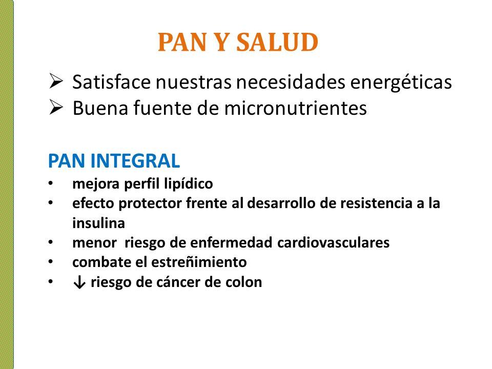 PAN Y SALUD Satisface nuestras necesidades energéticas Buena fuente de micronutrientes PAN INTEGRAL mejora perfil lipídico efecto protector frente al