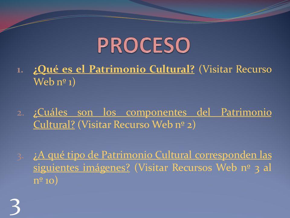 1. ¿Qué es el Patrimonio Cultural. (Visitar Recurso Web nº 1) 2.