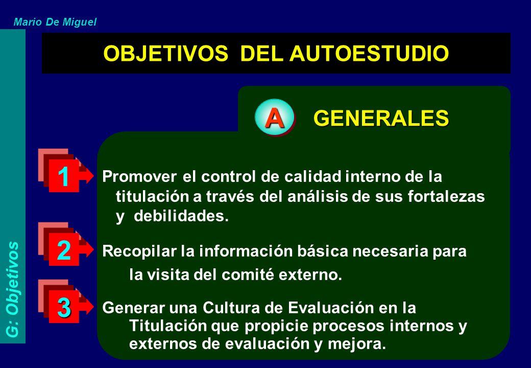 OBJETIVOS DEL AUTOESTUDIO Promover el control de calidad interno de la titulación a través del análisis de sus fortalezas y debilidades. Recopilar la