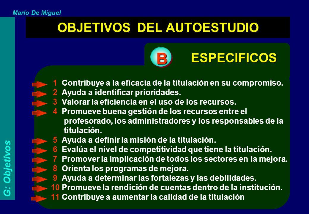 ESPECIFICOS B 1 Contribuye a la eficacia de la titulación en su compromiso. 2 Ayuda a identificar prioridades. 3 Valorar la eficiencia en el uso de lo