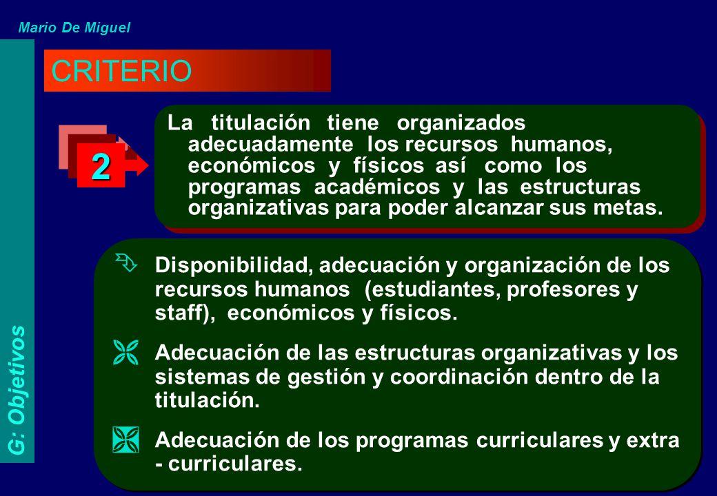 La titulación tiene organizados adecuadamente los recursos humanos, económicos y físicos así como los programas académicos y las estructuras organizat