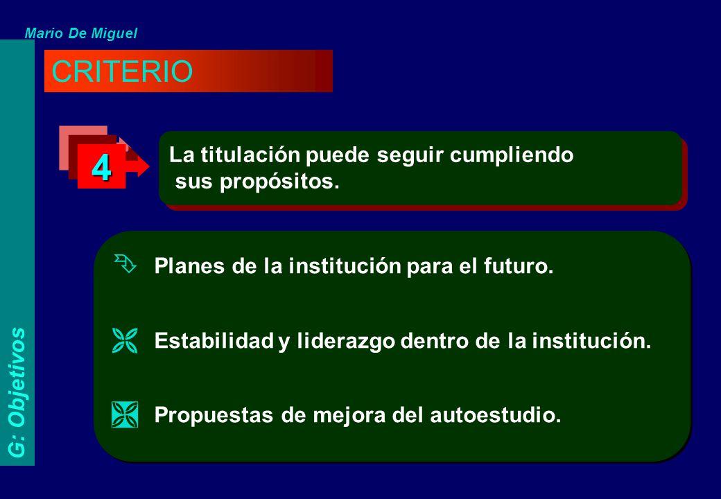La titulación puede seguir cumpliendo sus propósitos. La titulación puede seguir cumpliendo sus propósitos. Ê Planes de la institución para el futuro.