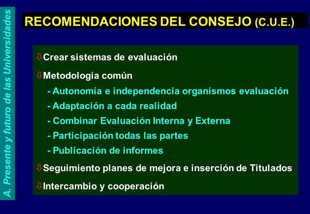RECOMENDACIONES DEL CONSEJO (C.U.E.) ò Crear sistemas de evaluación ò Metodología común - Autonomía e independencia organismos evaluación - Adaptación