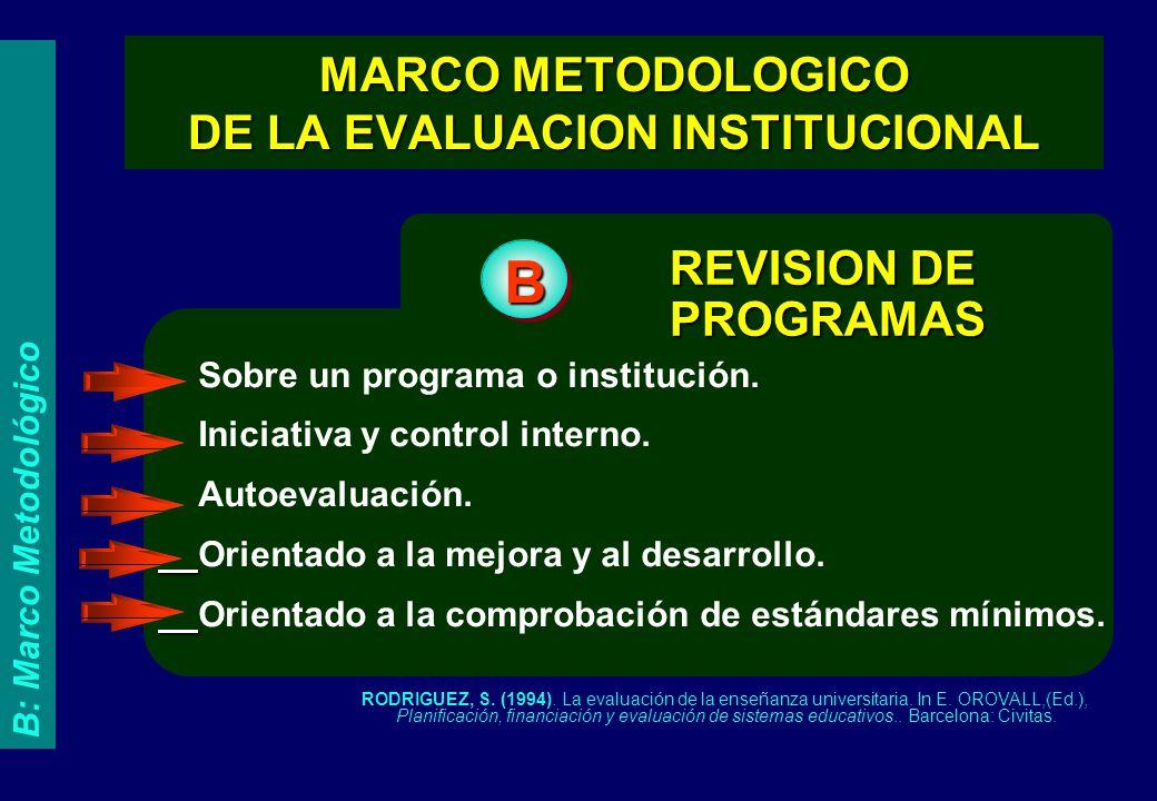 REVISION DE PROGRAMAS B Sobre un programa o institución. Iniciativa y control interno. Autoevaluación. Orientado a la mejora y al desarrollo. Orientad