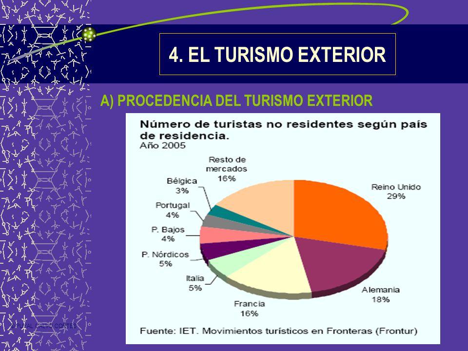 A) PROCEDENCIA DEL TURISMO EXTERIOR 4. EL TURISMO EXTERIOR © PUYAL CALVO CORTES