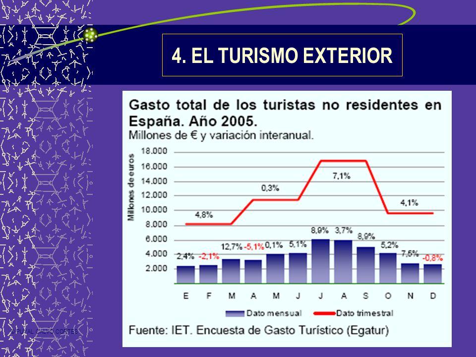 4. EL TURISMO EXTERIOR © PUYAL CALVO CORTES