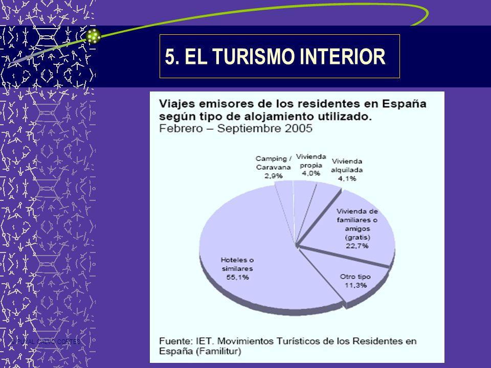 5. EL TURISMO INTERIOR © PUYAL CALVO CORTES