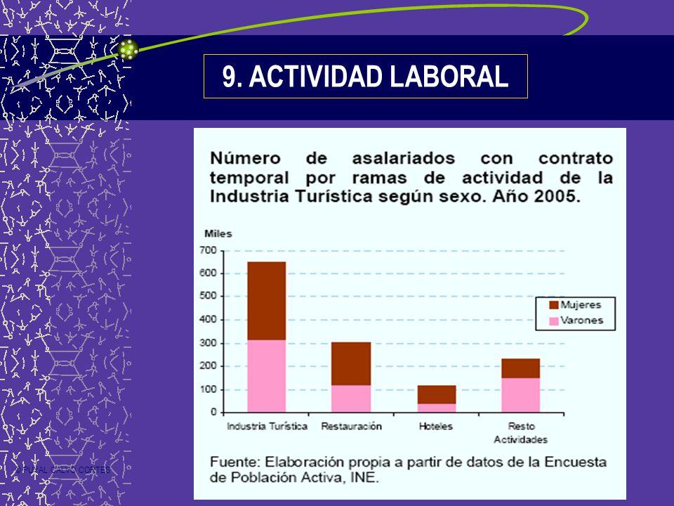 9. ACTIVIDAD LABORAL © PUYAL CALVO CORTES