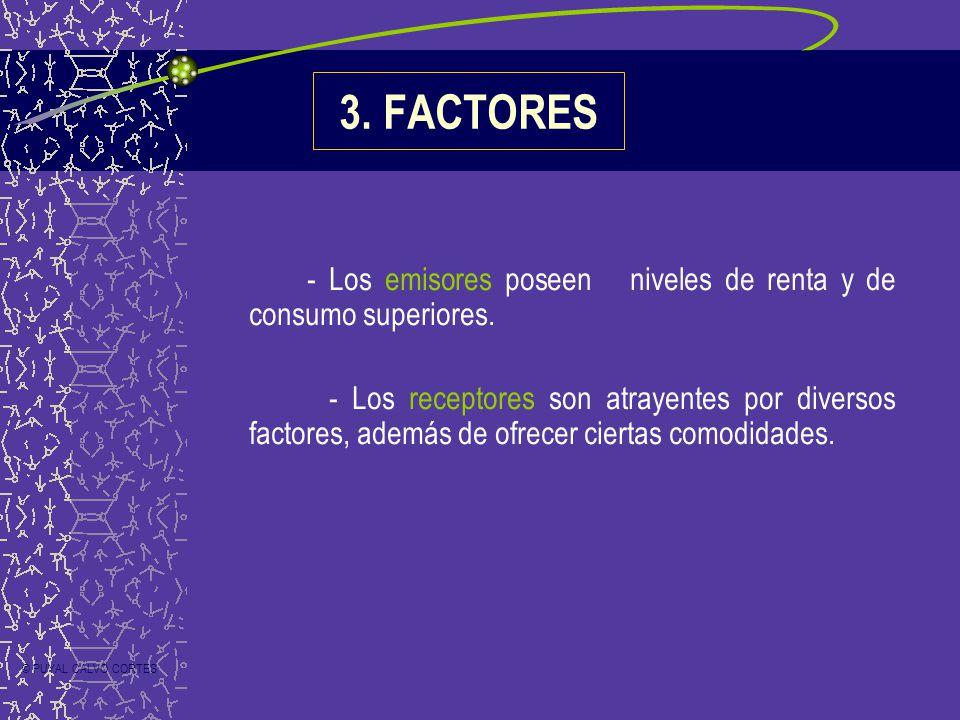 3. FACTORES - Los emisores poseen niveles de renta y de consumo superiores. - Los receptores son atrayentes por diversos factores, además de ofrecer c